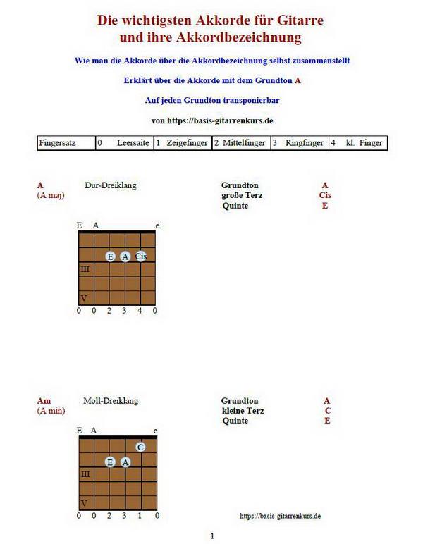 lernen - Akkorde über Akkordsymbole