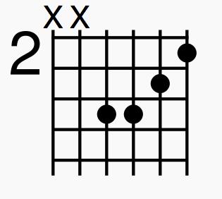 B-Moll vereinfachte Form