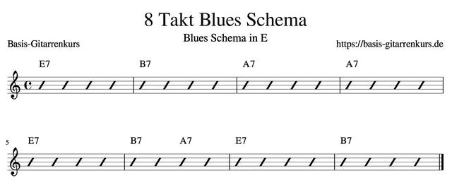 8 Takt Blues Schema Beispiel 2