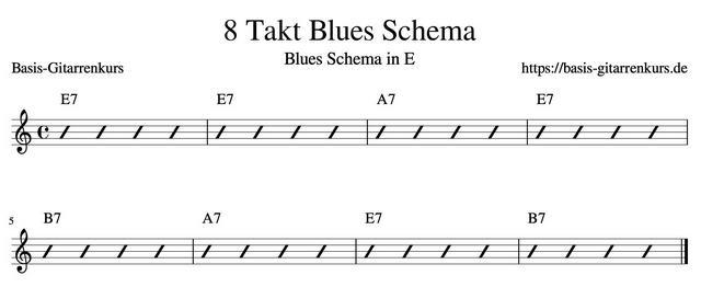 8 Takt Blues Schema Beispiel 1