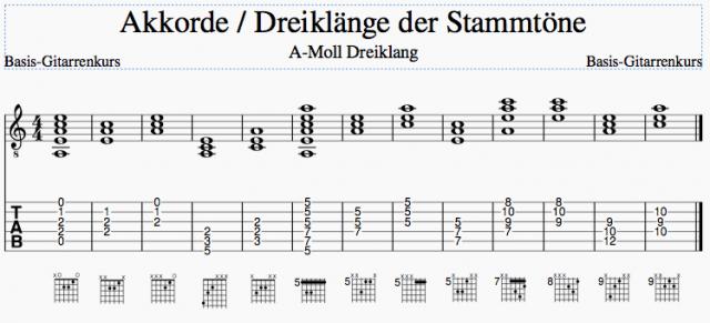 A-Moll Dreiklang