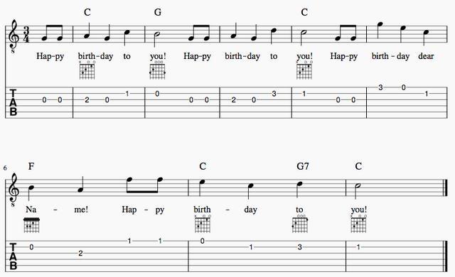 Happy Birthday Gitarre in C-Dur