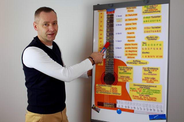 Gitarrenposter